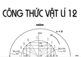 công thức con lắc đơn vật lý 12